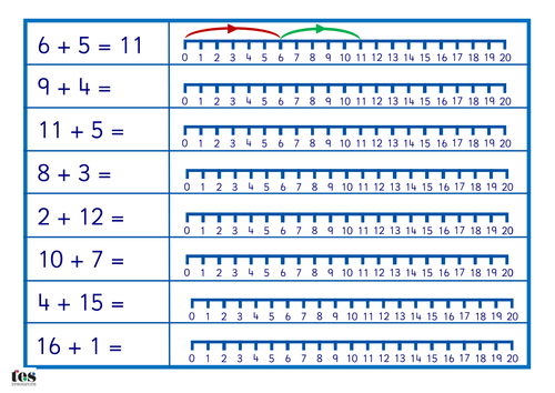 Addition on a number line to 20 by tesSpecialNeeds Teaching – Number Lines Worksheets