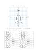 Simultaneous Equations Dot to Dot