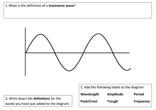 Transverse   Longitudinal    Waves    Starter by mattevans123  Teaching Resources  TES