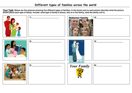 by Teaching Relationships Religion    types littlelindsey OCR family  and  UK Human worksheets