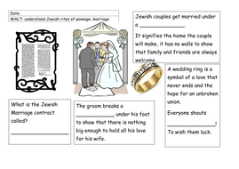 Key Points In A Jewish Wedding Ceremony Teaching Resources