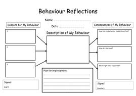 Behaviour Monitoring form self evaluation
