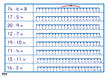 Subtraction on a number line to 20 - Resources - TES