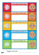 Triggers Chart v2.pdf