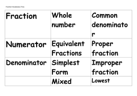 FractionVocabularyTrios.docx