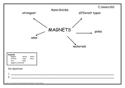 Magnets by angelslf Teaching Resources Tes – Magnet Worksheet