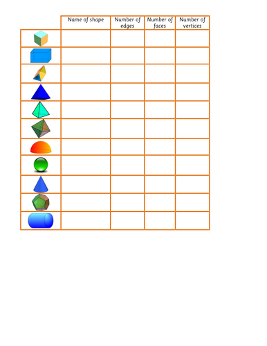 All Worksheets » Year 3 Shape Worksheets - Free Printable ...