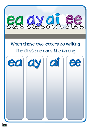 Worksheets Ea Words List long vowel sounds ea ai ay and ee by tesspecialneeds blank v2 pdf