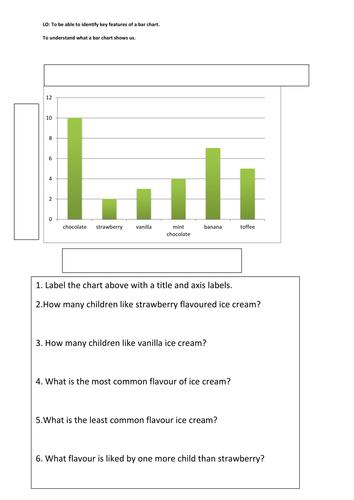 Worksheets for Year 3/4 data handling
