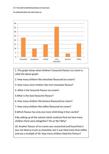 Worksheets Interpreting Data Worksheet worksheets for year 34 data handling by zoelarbey teaching resources tes
