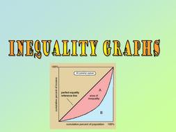 Inequality Graphs