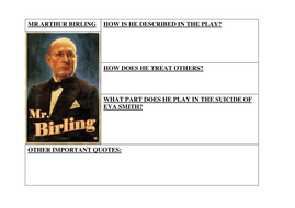 An Inspector Calls - display posters