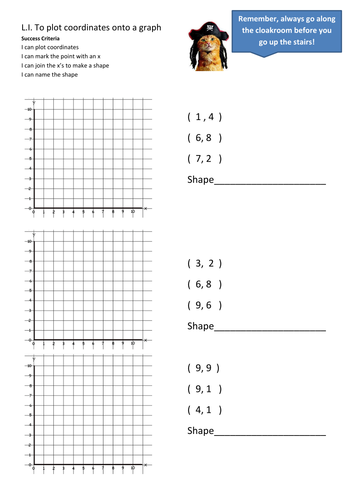 Naming And Plotting Coordinates In All Four Quadrants Tes