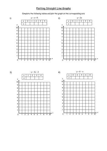 Plotting Linear Graphs by riley_ed - Teaching Resources - TES