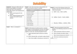 Solubility and Precipitates Placemat