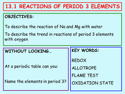 13 1 Reactions Of Period 3 Elements