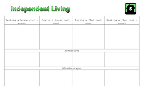 Printables Free Independent Living Skills Worksheets independent living worksheets davezan skills davezan