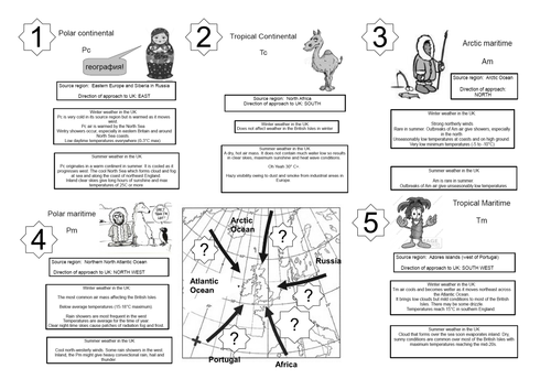 Air masses and UK weather by JWilco Teaching Resources Tes – Air Mass Worksheet