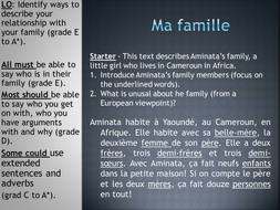 Family: French vocabulary, grammar