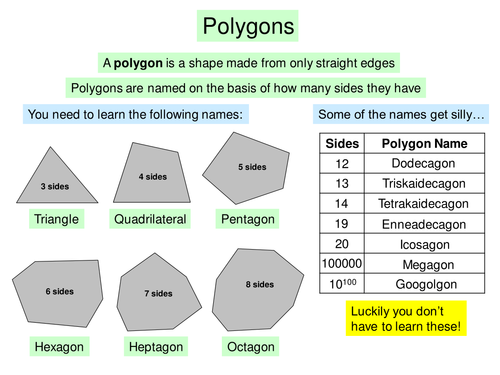 Polygons by danwalker Teaching Resources Tes – Properties of Polygons Worksheet