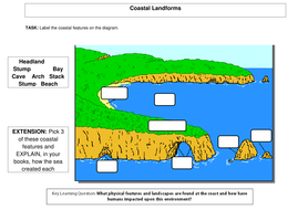 Coastal features DIFF.docx