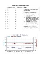 Desert Climate graph data.docx