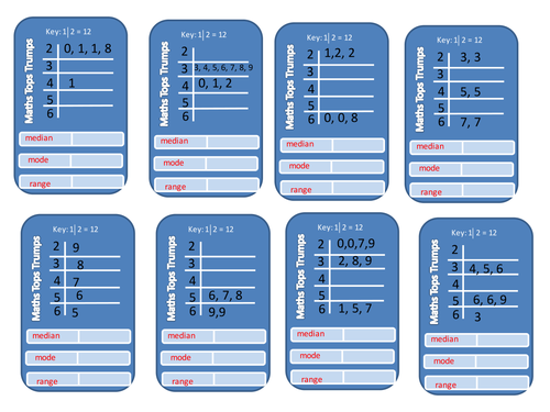 Stem and Leaf Diagram Resources | Tes