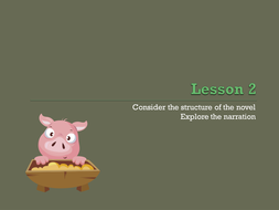 Lesson 2 Martyn Pig structure and narration.pptx
