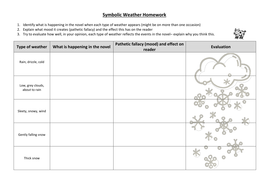 Symbolic Weather Homework lesson 13.docx