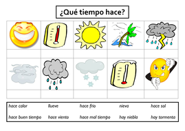 weather in spanish and activities by miss a bates teaching resources. Black Bedroom Furniture Sets. Home Design Ideas