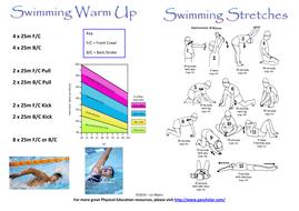 Swimming Warm-up [www.pescholar.com].pdf