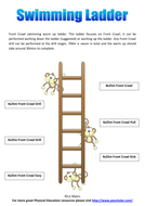 Swimming Ladder [www.pescholar.com].pdf