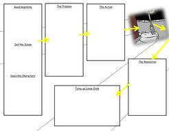 Story Street Plan Narrative Writing Template By Landoflearning