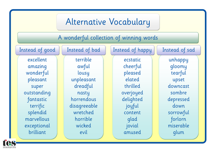 good essay vocabulary Just finished my final exambad oh well, at least i scored 100% on my essay ikea analysis, yabedabedo short essay for diwali meteo 05200 crots essay.