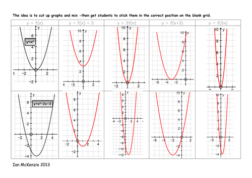 Transformation of Graphs by ianmckenzie Teaching Resources Tes – Quadratic Graphs Worksheet