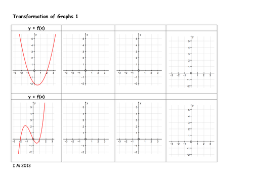 Transformation of Graphs by ianmckenzie Teaching Resources Tes – Graph Transformations Worksheet