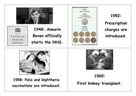 NHS timeline pictures.pdf