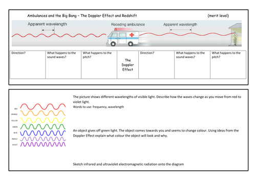 Doppler Effect And Red Shift By Indigoandviolet Teaching Resources