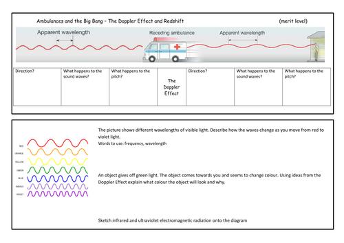 Doppler Effect and Red Shift by IndigoandViolet Teaching – Doppler Effect Worksheet