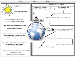 Climate change and the greenhouse effect worksheet by wondercaliban climate change and the greenhouse effect worksheet ccuart Gallery