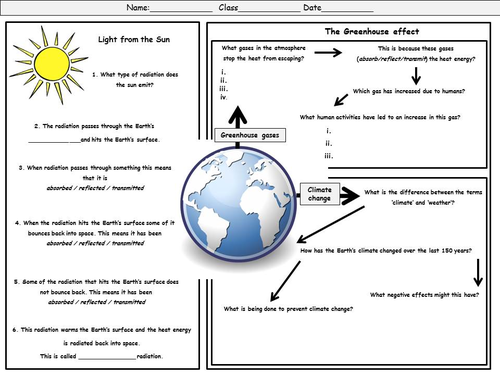 climate change and the greenhouse effect worksheet by wondercaliban teaching resources tes. Black Bedroom Furniture Sets. Home Design Ideas