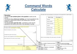 AQA GCSE Science Command words
