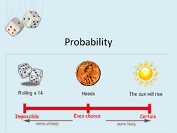 Introduction to Probability Powerpoint