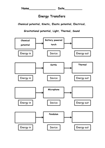 Energy Transfer And Efficiency Worksheet Answers - Worksheets