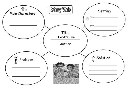 story writing web