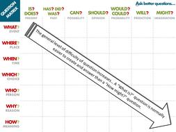 Question Matrix; asking questions (UPDATED)