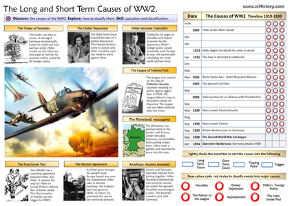 the causes of world war 2 by ichistory uk teaching resources tes. Black Bedroom Furniture Sets. Home Design Ideas