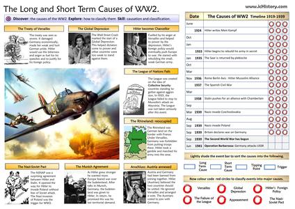 Main causes of ww  essay   drugerreport    web fc  com