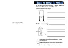 Measuring the Weather PowerPoint Lesson (updated) by