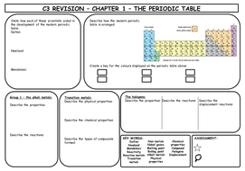 Aqa c3 revision sheets by shooppoop teaching resources tes aqa c3 revision sheets urtaz Choice Image